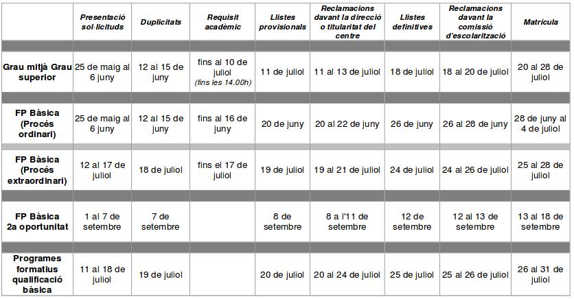Calendari FP