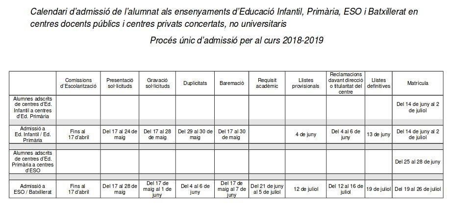 Calendari admissió alumnat curs 2018-2019