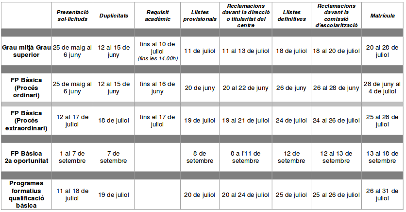 Calendari CF